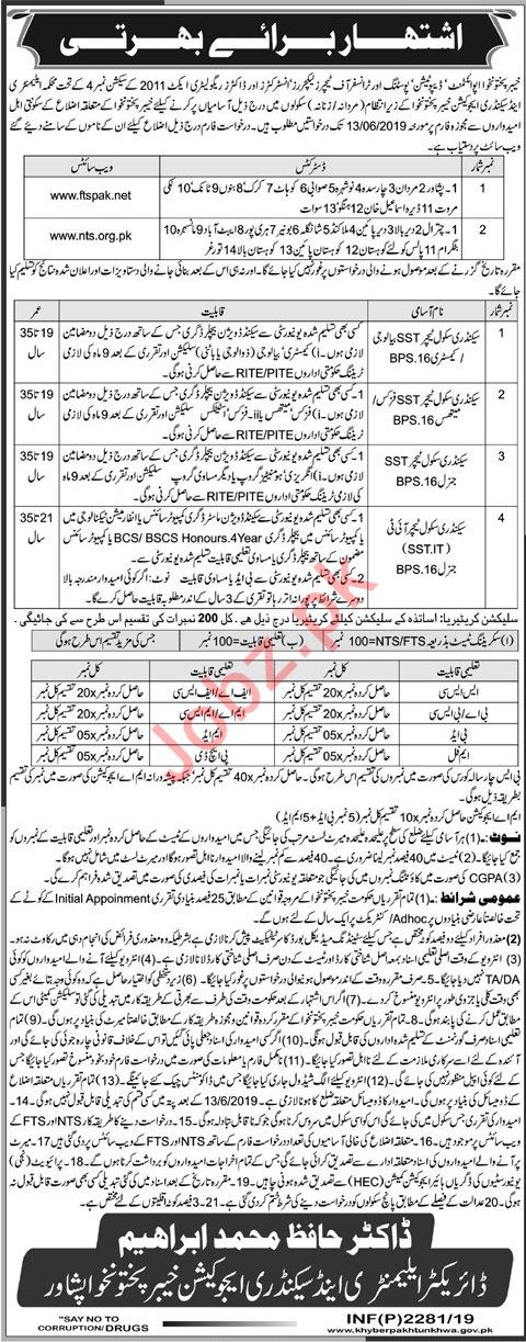 Elementary & Secondary Education Teaching Jobs 2019