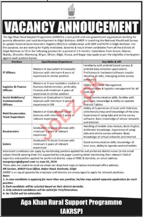 Aga Khan Rural Support Programme AKRSP Jobs 2019