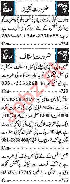 Teachers Jobs 2019 in Quetta