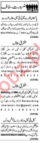 Sales & Marketing Staff Jobs 2019 in Lahore