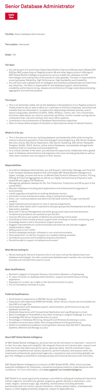 S&P Global Market Intelligence Islamabad Jobs 2019