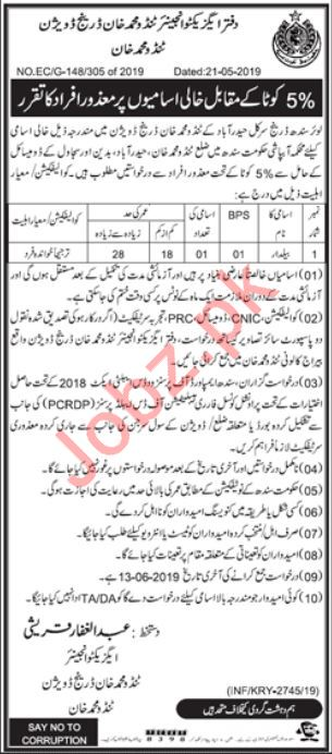 Irrigation Department Job 2019 in Tando Muhammad Khan