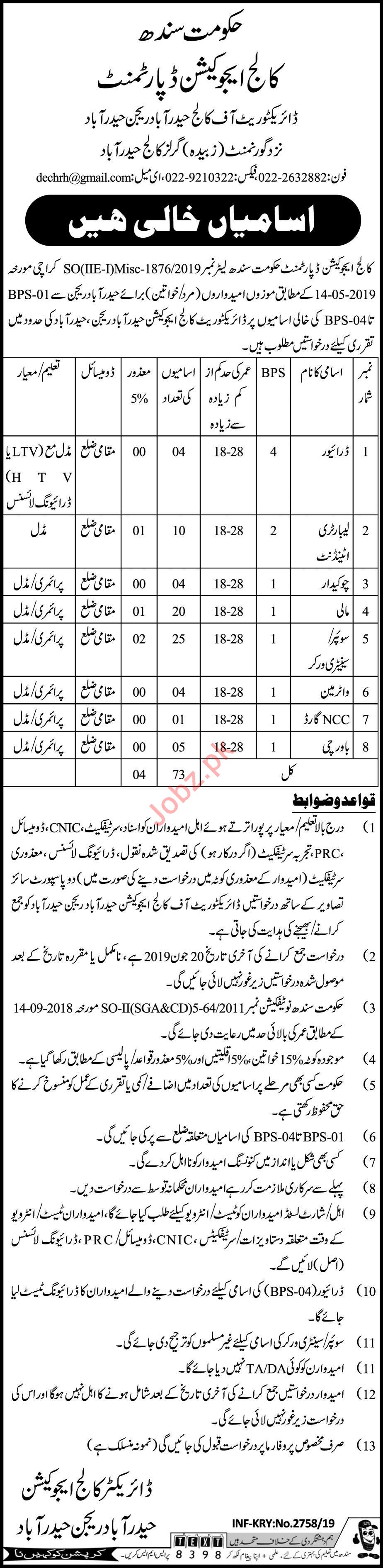College Education Department Jobs 2019 in Hyderabad