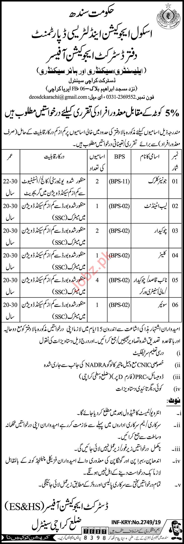 School Education & Literacy Department Jobs 2019 in Karachi