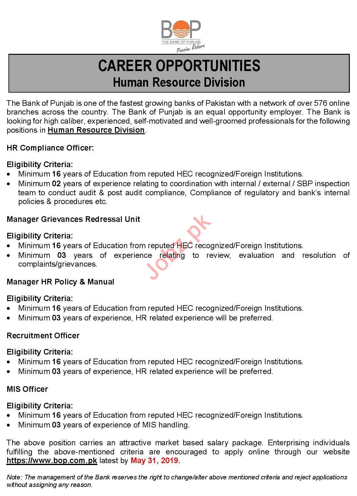 Human Resource Division Bank of Punjab BOP Jobs 2019