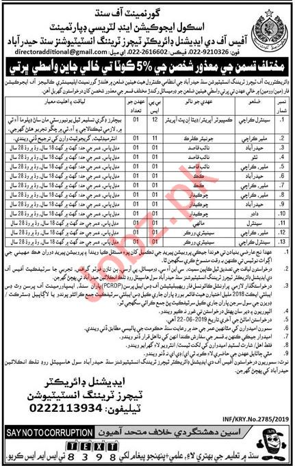 School Education & Literacy Department Jobs 2019 For Karachi