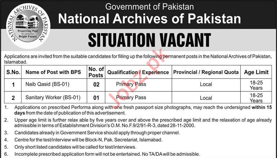 National Archives of Pakistan Jobs 2019 For Islamabad