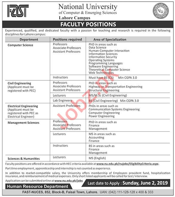 FAST University Professor & Instructor Job in Lahore