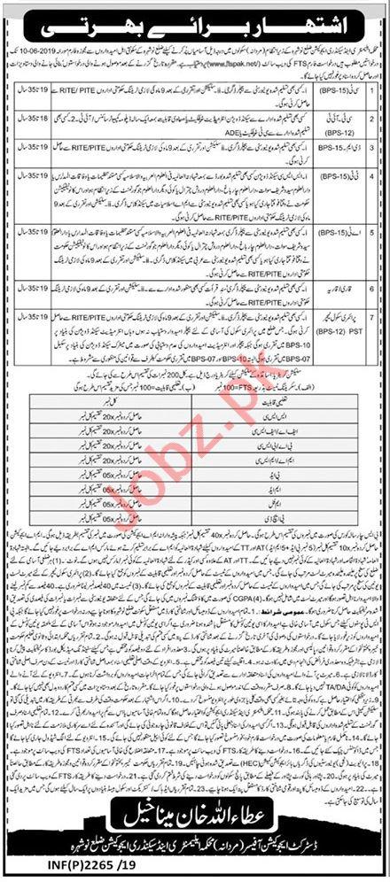 ESED Jobs in Nowshera KPK via FTS