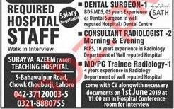 Surayya Azeem Teaching Hospital Lahore Jobs for Surgeons