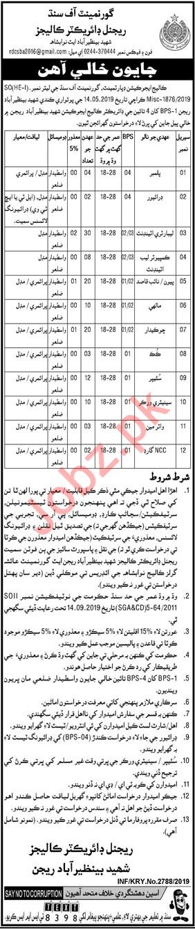 College Education Department Jobs 2019 in Nawabshah