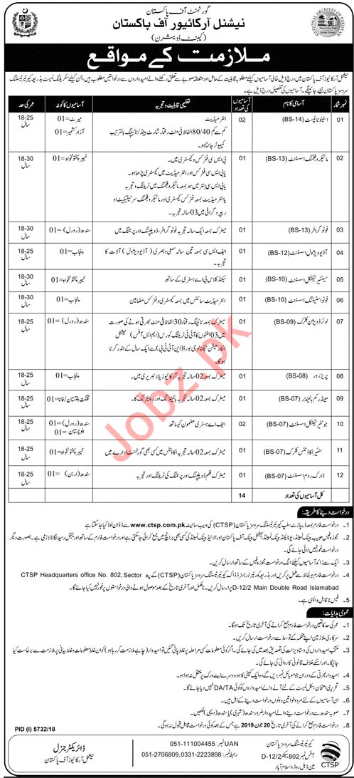 National Archive of Pakistan Clerical Jobs 2019 Via CTSP