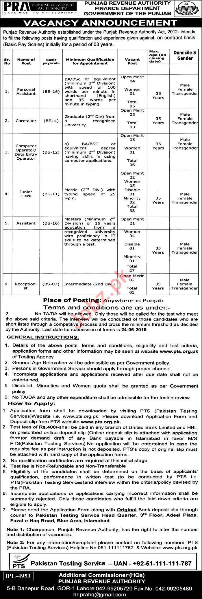 Punjab Revenue Authority PRA Clerical Jobs 2019 Via PTS