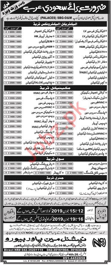 Electrical & Telecommunication Technician Jobs in KSA