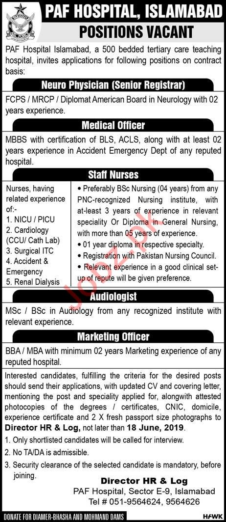 Medical Staff Jobs in PAF Hospital