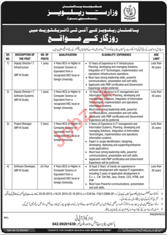 Ministry of Railway Lahore Jobs Jobs for Deputy Directors