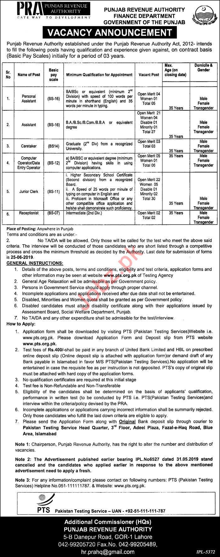 Punjab Revenue Authority PRA Lahore Jobs 2019