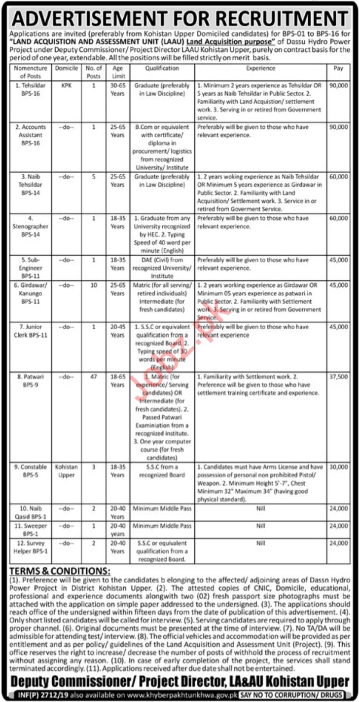 Land Acquisition and Assessment Unit LAAU Kohistan Jobs 2019