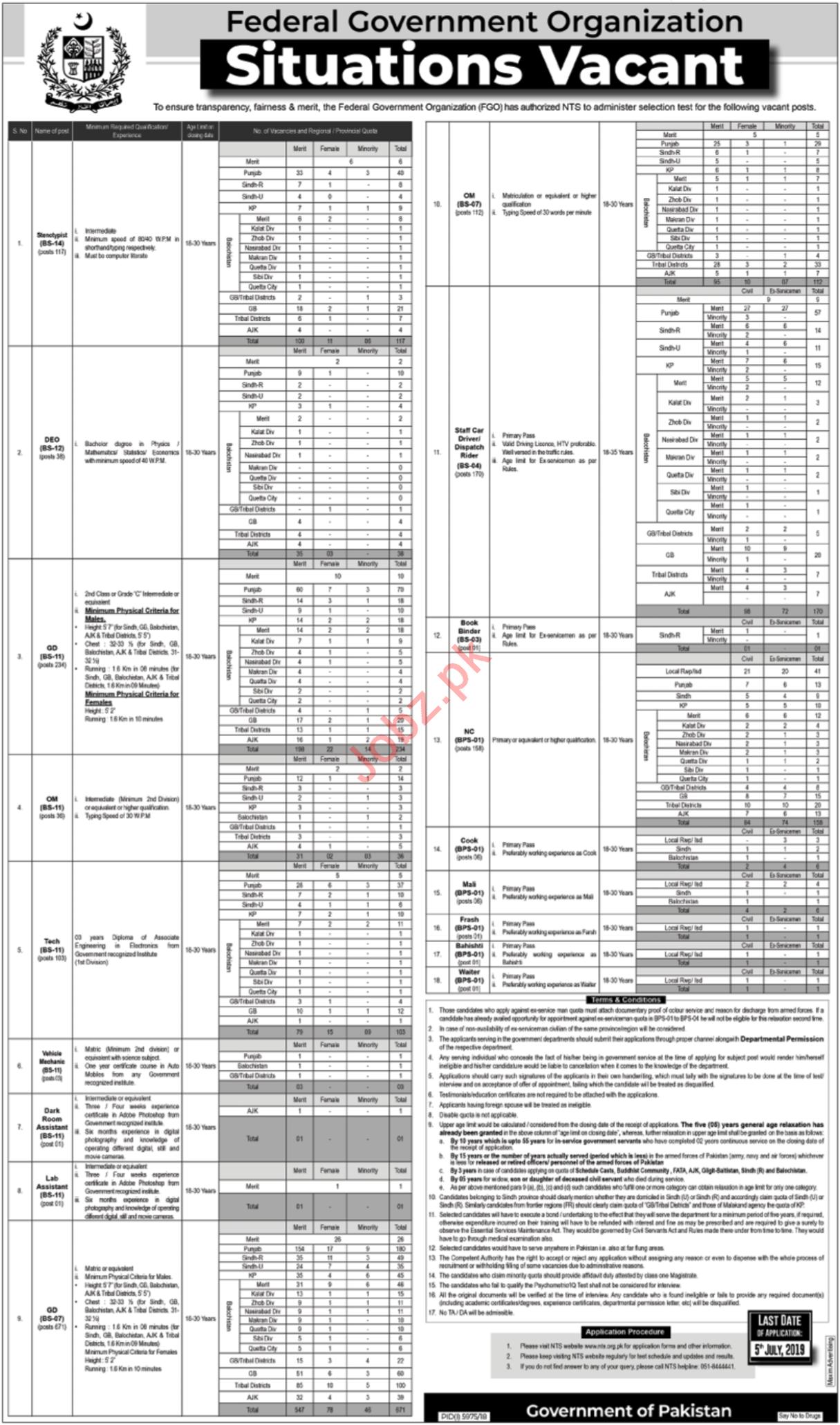 Federal Government Organization FGO Jobs 2019 via NTS