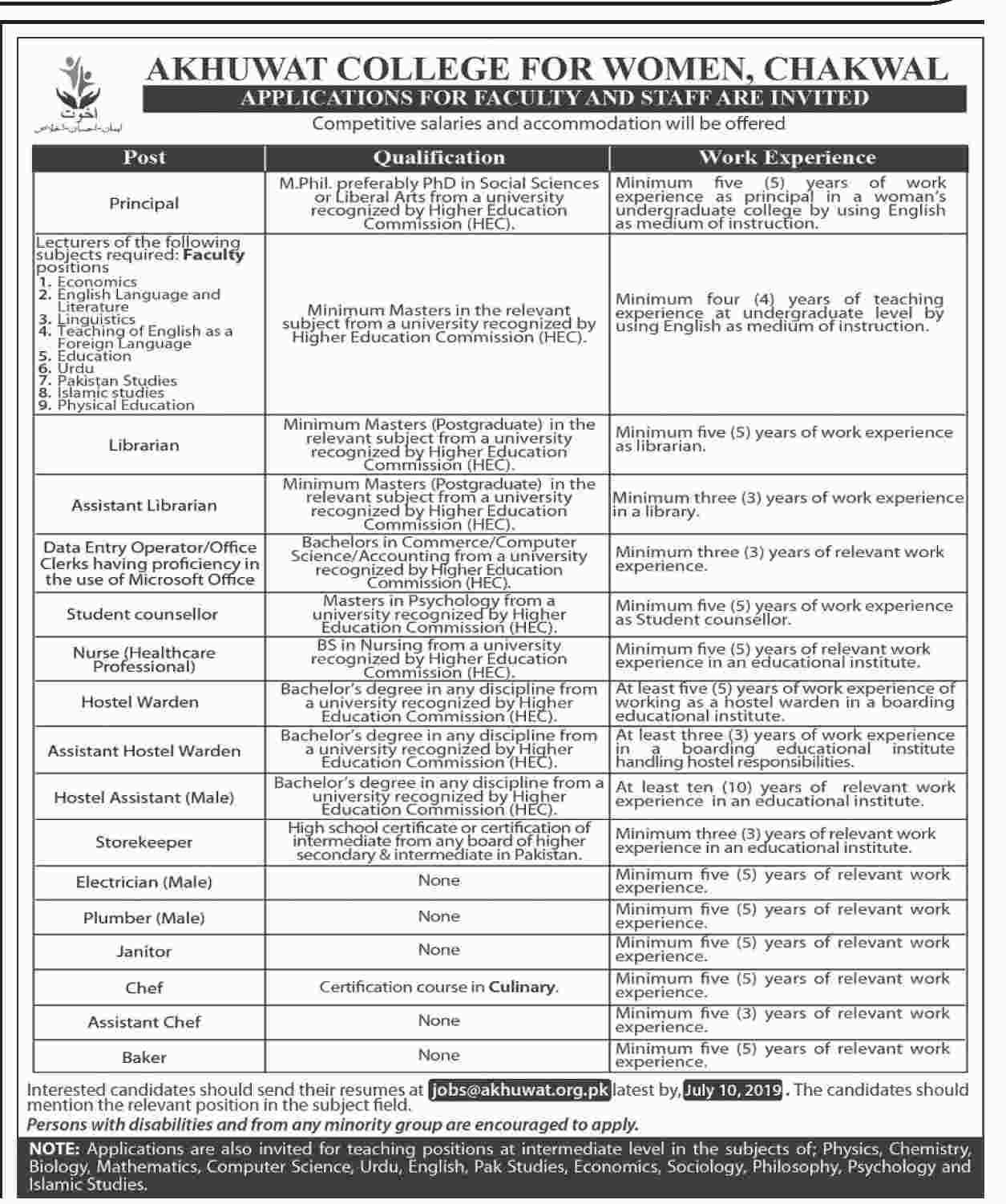 Akhuwat College For Women Job in Karachi