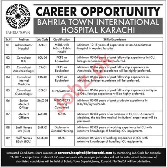 Bahria Town Hospital Jobs 2019 in Karachi