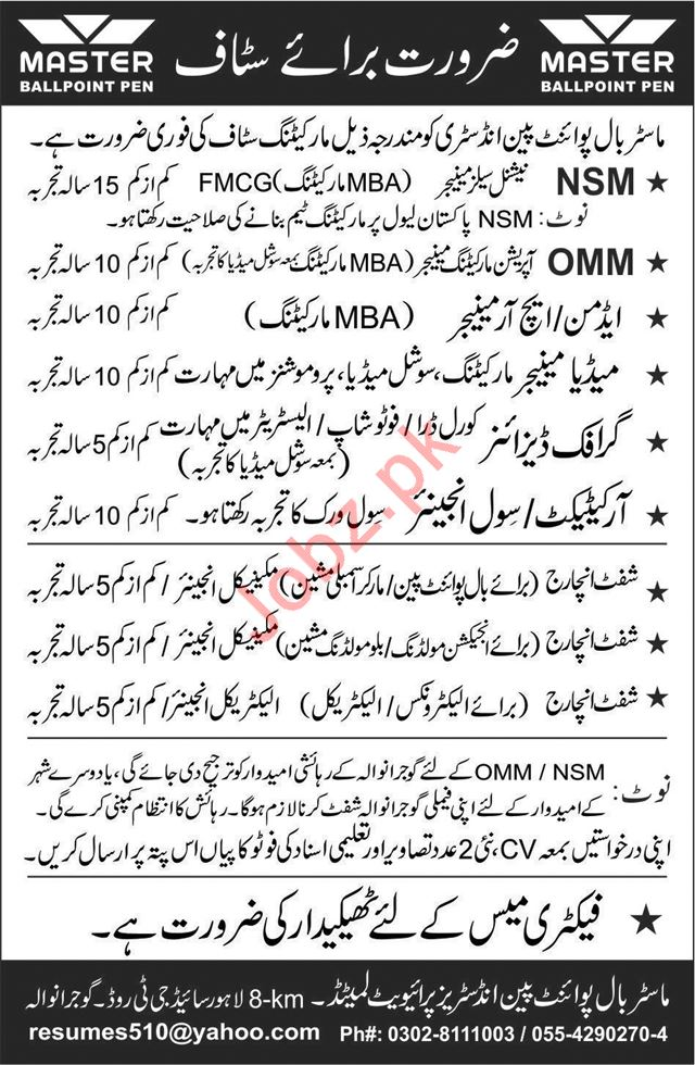 Master Ballpoint Pen Industries Pvt Ltd Jobs in Gujranwala