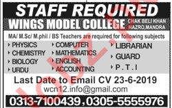 Wings Model College Mandra Jobs 2019 for Lecturers