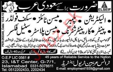 Painter & Scuff Folder Jobs 2019