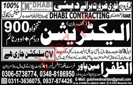 Electrician Jobs Career Opportunity