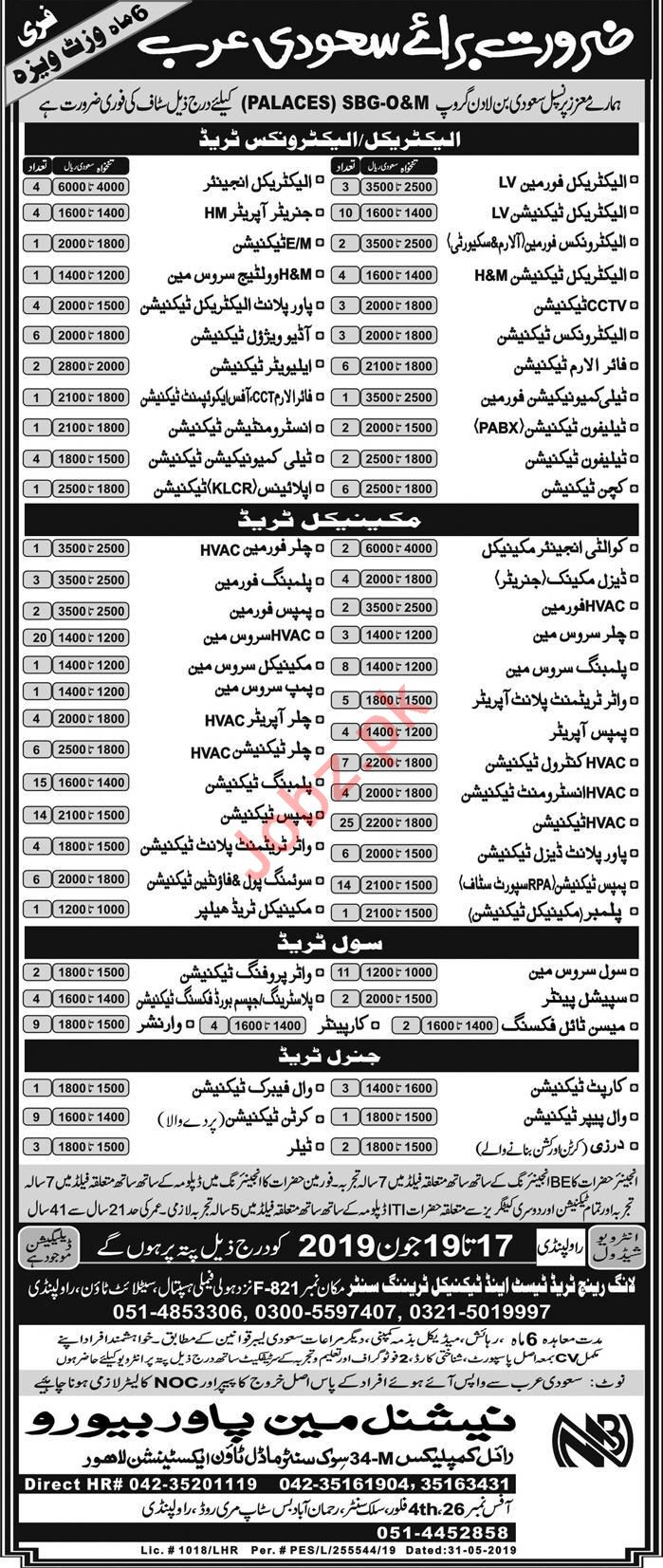 Electrical Foreman & Mechanical Engineer Jobs 2019