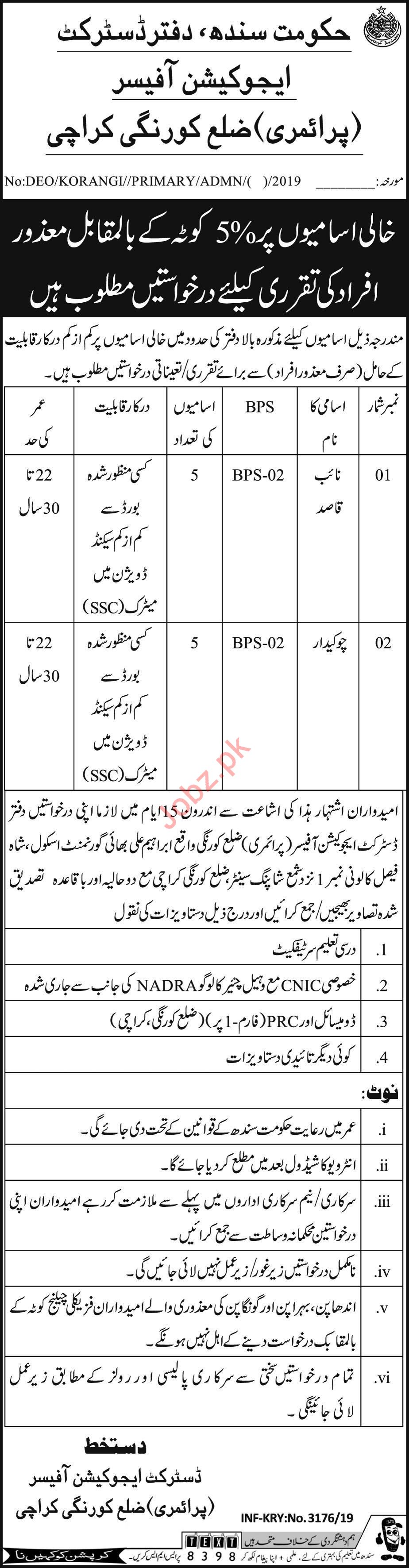 Irrigation Department Mirpur Khas Jobs 2019