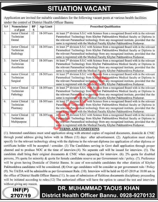 District Health Office Jobs 2019 in Bannu KPK