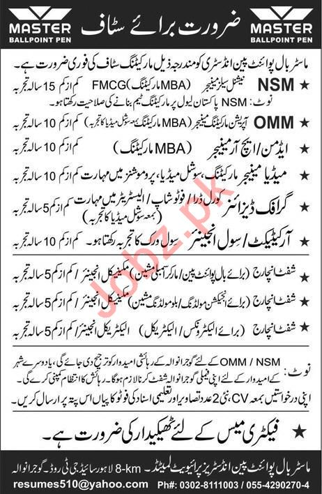 National Sales Manager HR Manager Jobs in Gujranwala