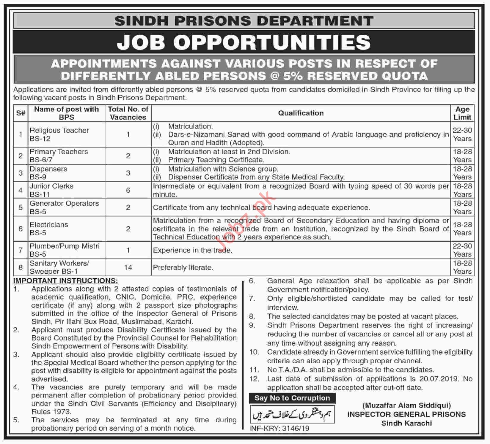 Sindh Prisons Department Jobs 2019 for Teachers