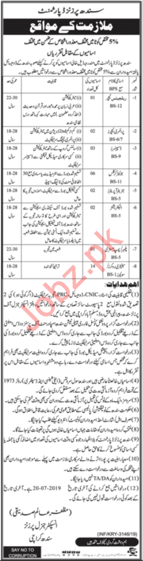 Sindh Prison Department Disabled Persons Jobs in Karachi
