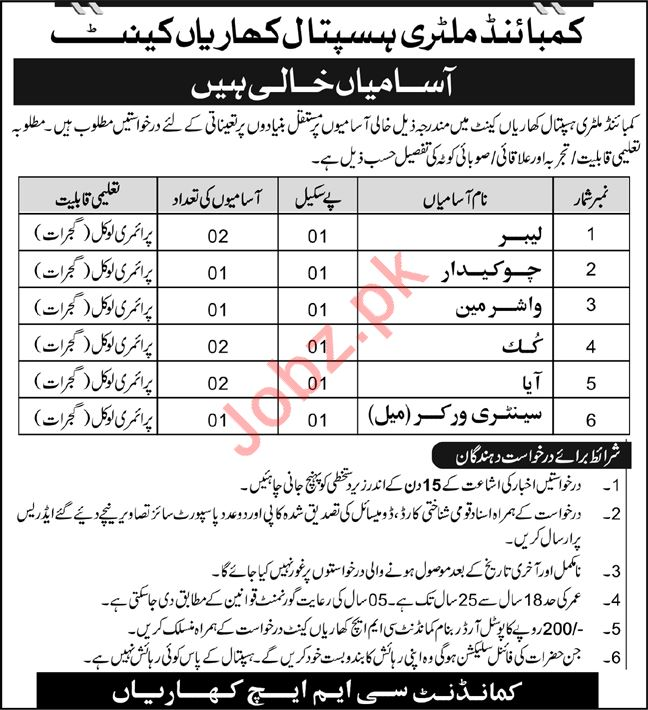 Combined Military Hospital CMH Kharian Cantt Jobs 2019