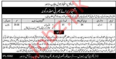 Prosecutor General Punjab Jobs 2019 for Driver