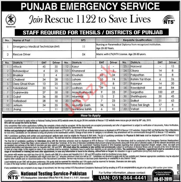 Join Rescue 1122 Punjab Emergency Service Jobs via NTS