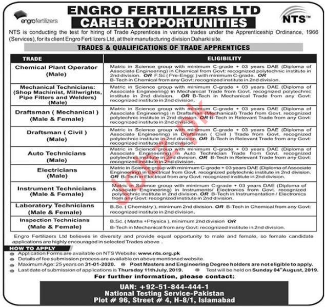 Engro Fertilizers Limited Jobs 2019 via NTS