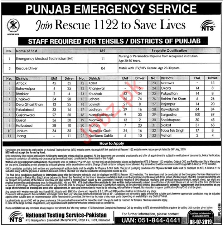 Join Rescue 1122 Punjab Emergency Service Jobs 2019 via NTS