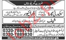 Transfopower Industries Lahore Jobs for Security Guards