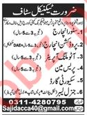 Store Incharge & Production Incharge Jobs 2019