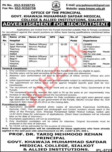 Khawaja Muhammad Safdar Medical College Job in Sialkot