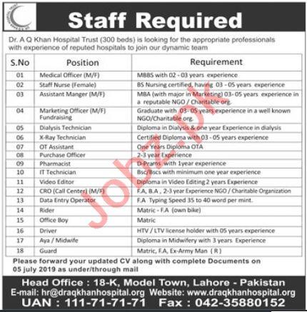 Dr AQ Khan Hospital Trust Jobs 2019 in Lahore