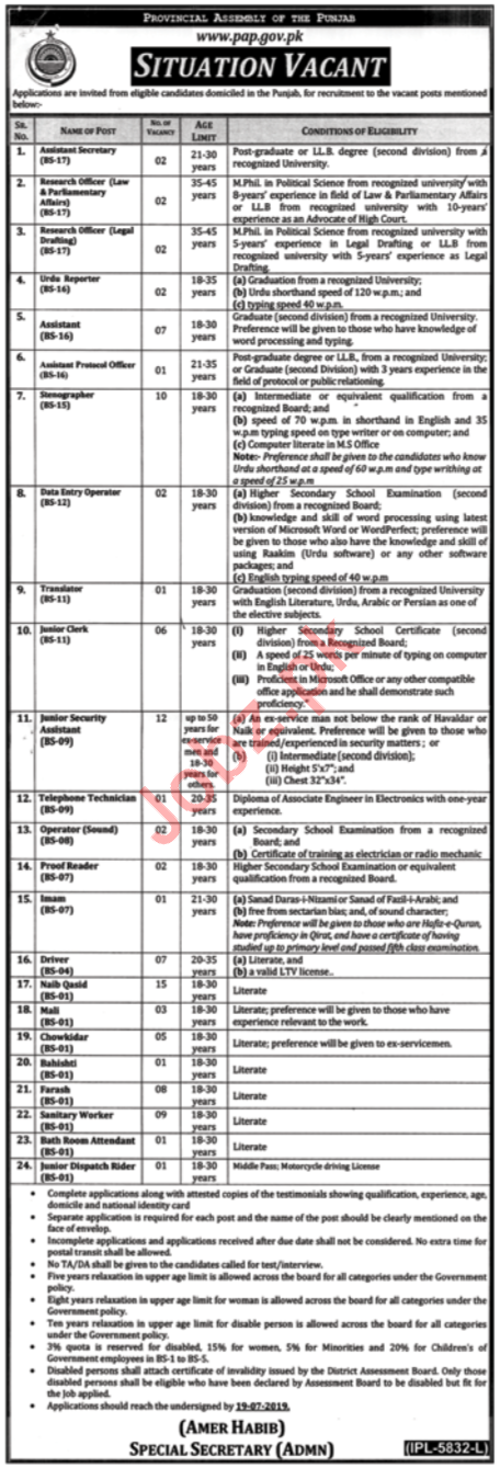 Punjab Assembly Jobs 2019 in Lahore
