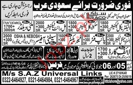 Electrical & Mechanical Technician Job in Saudi Arabia