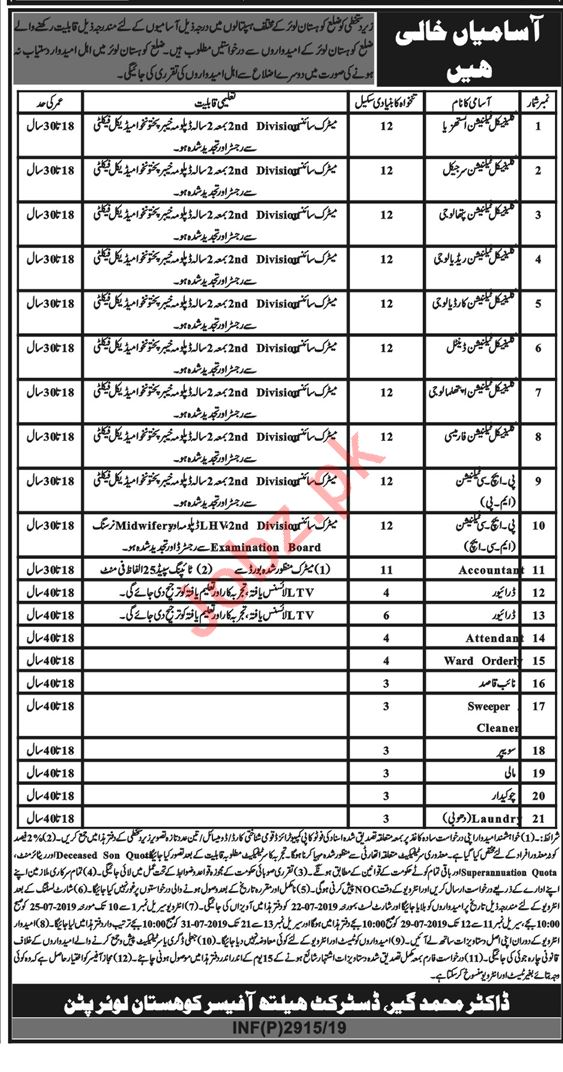 Government Hospital Jobs 2019 in Kohistan