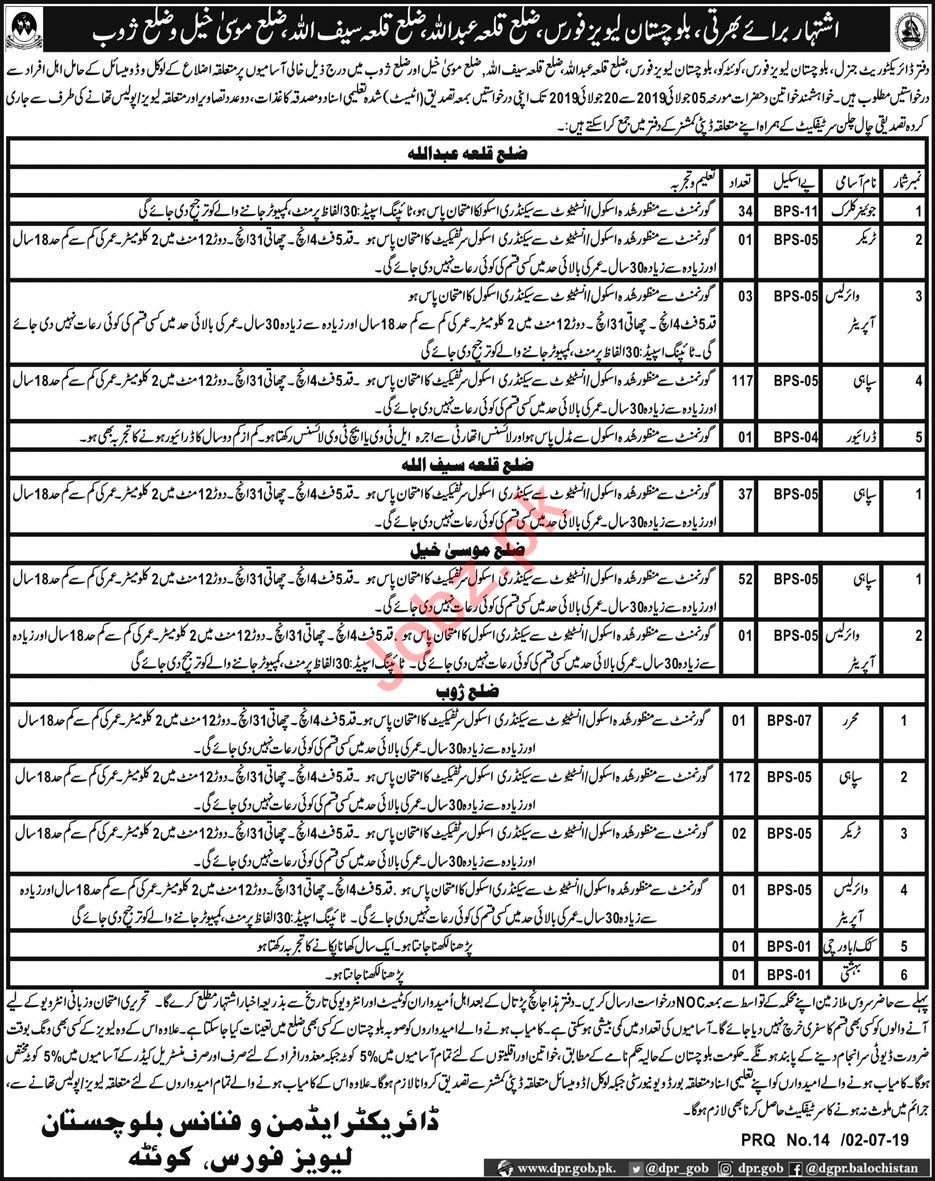Balochistan Levies Force Jobs 2019