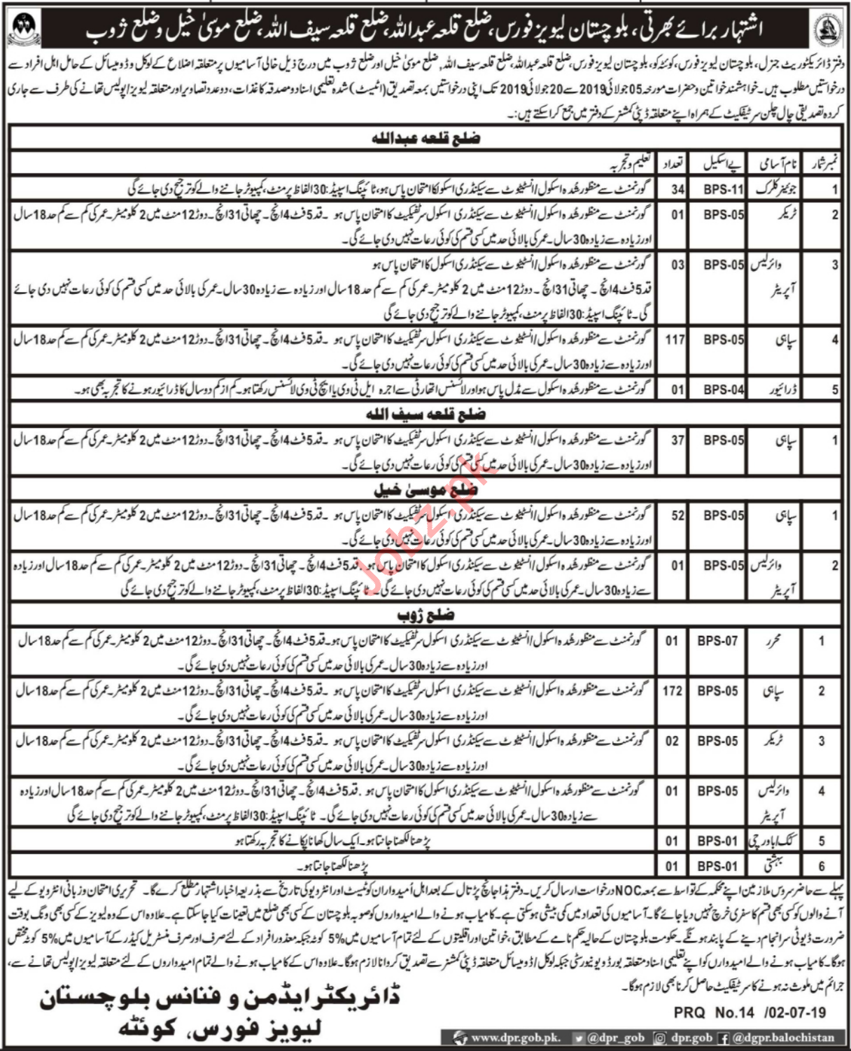 Balochistan Levies Force Police Department Jobs 2019