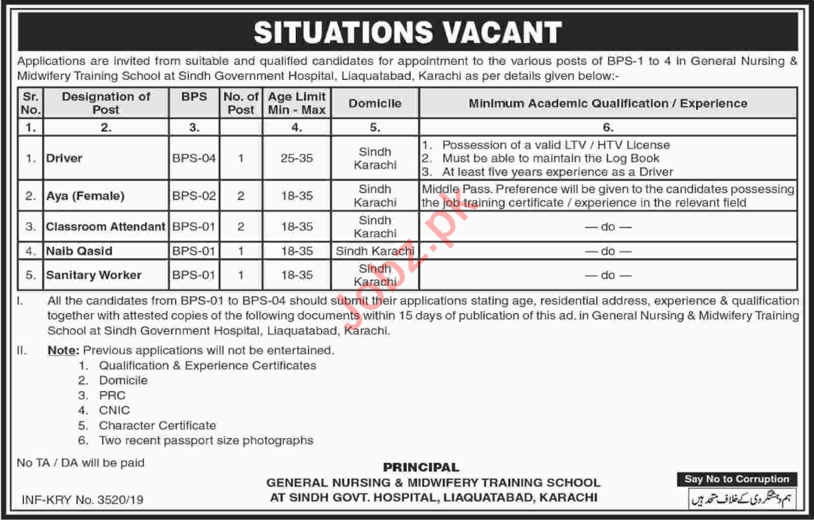 Government Hospital Jobs 2019 in Liaqatabad